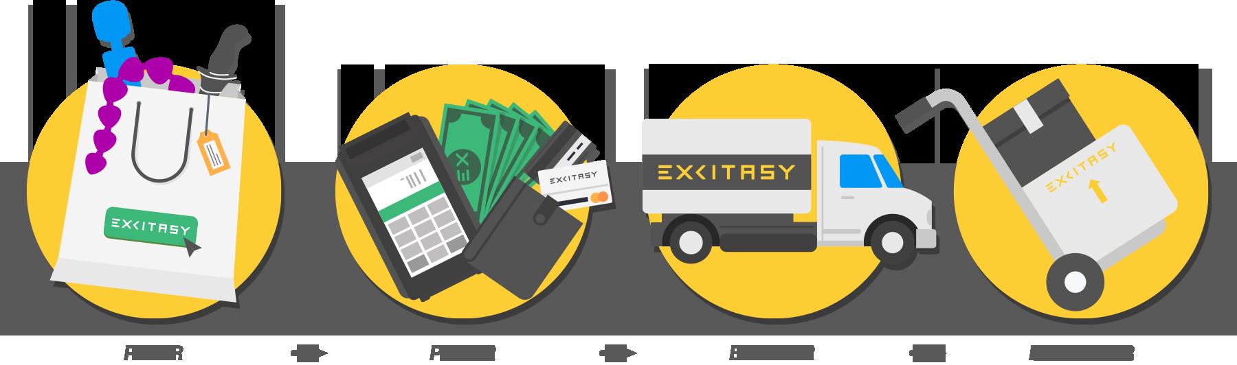 excitasy entrega y pago