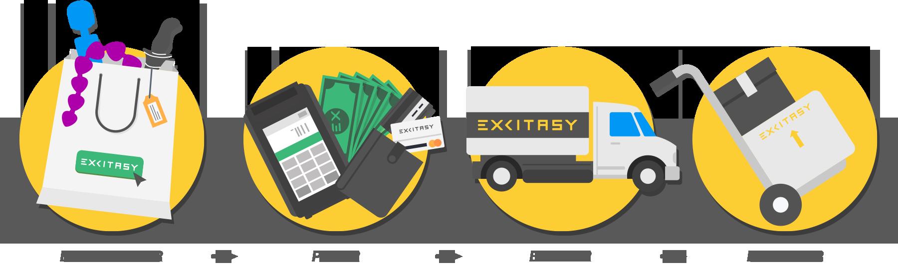 entregas e pagamentos excitasy